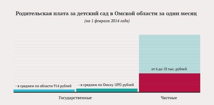 Субъектам РФ выделят деньги для создания групп по присмотру за маленькими детьми 47