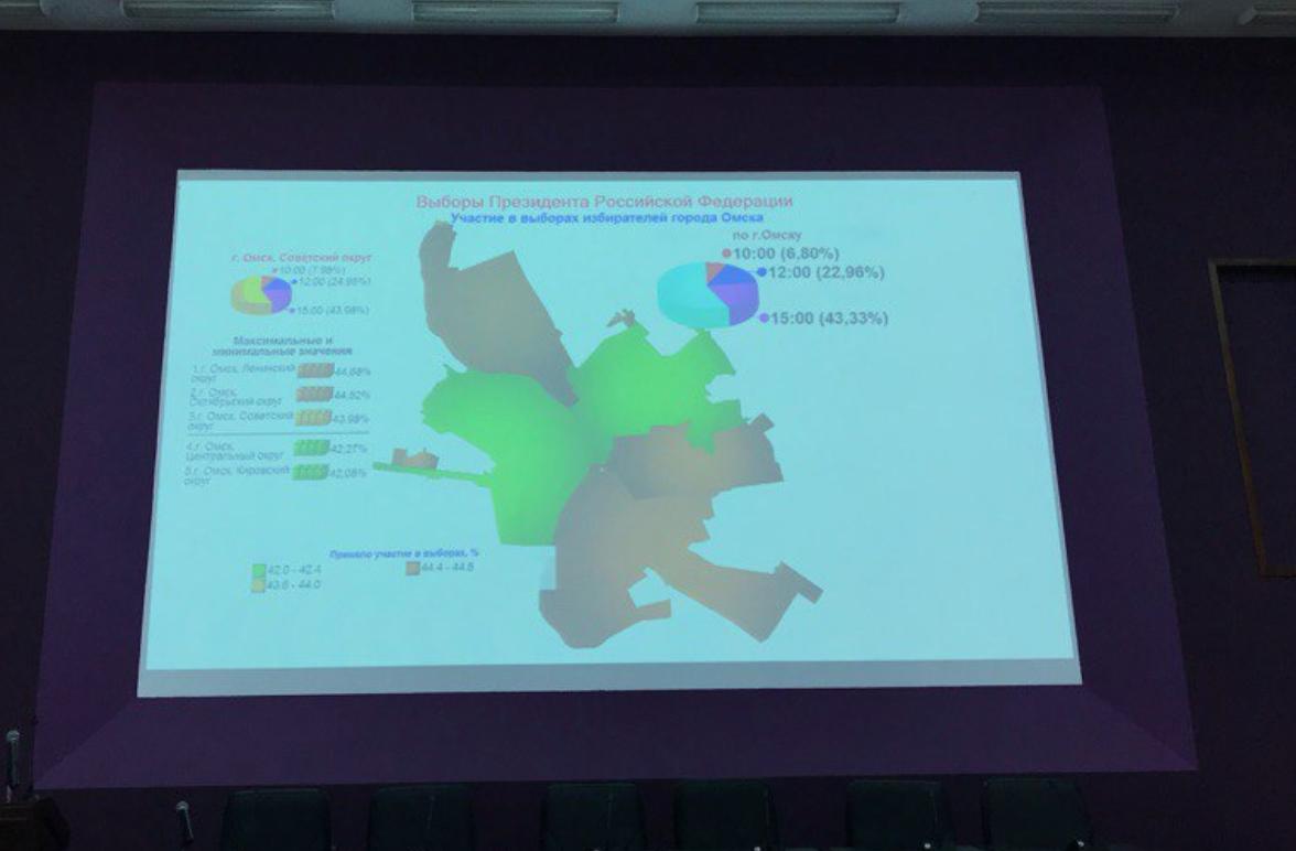 Стали известны заключительные результаты президентских выборов-2018 вОмской области