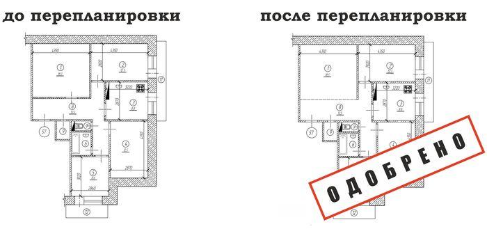 Перепланировка квартиры — инструкция как согласовать без